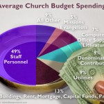 Resources, Conversions, and Priorities…